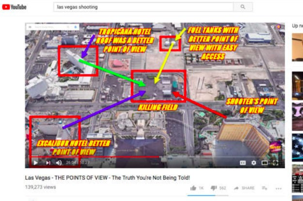 Why Can Everyone Spot Fake News But YouTube, Facebook And Google?