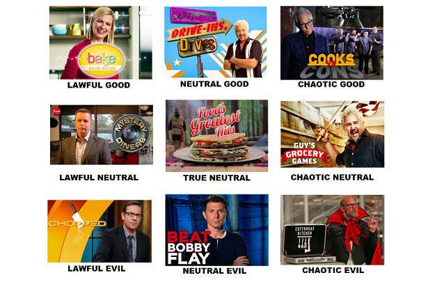 18 Behind The Scenes Secrets Of Your Favorite TV Channel