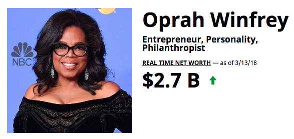 One thing we know for certain about Oprah Winfrey is that she's Queen of Everything. That's not up for dispute. We also know that she's rich. In fact, according to Forbes, Oprah's not exactly hard up for a dollar or two.