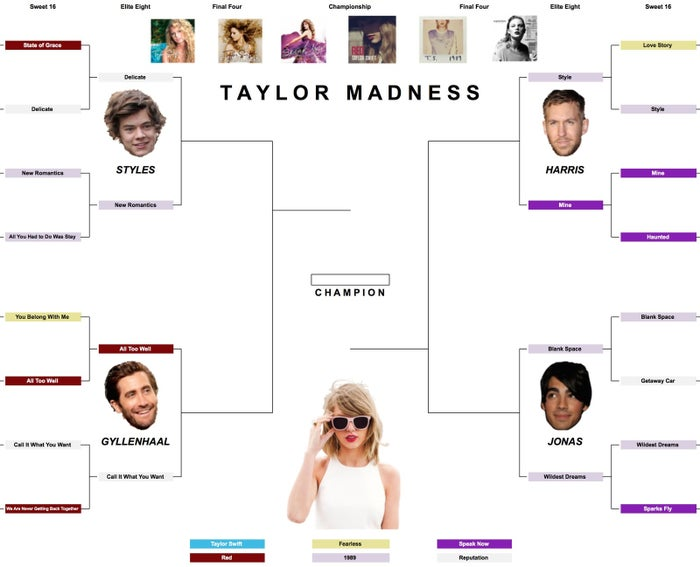 Only eight songs remain! Underdogs dominated the Sweet 16, as heavyweights Love Story, You Belong with Me, and We Are Never Getting Back Together all saw their wildest dreams dashed. Blank Space is the only 1-seed still alive – can it keep marching on to the Final Four? Will Mine take up the banner for Country Taylor fans and knock out Style? Which double-digit Cinderellas will emerge from the Styles and Gyllenhaal Regions? Scroll down to vote!**Updated March 23**Semifinal voting is now live -- click HERE to vote!