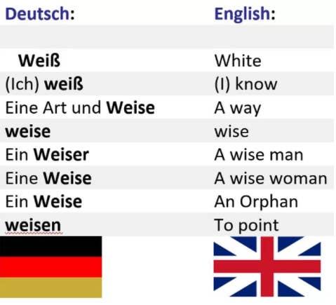 18 Beweise Dass Deutsche Sprache Schwere Sprache