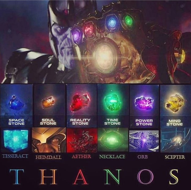 "Obviously, fans are obsessed with the stone's location. The most prominent theory is the ""T.H.A.N.O.S. theory"" — that Thanos' name is actually an acronym for the location of all the stones."