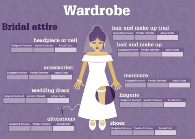 And, while wedding dress shopping can be overwhelming, try using these helpful diagrams to narrow down your style before you even begin.