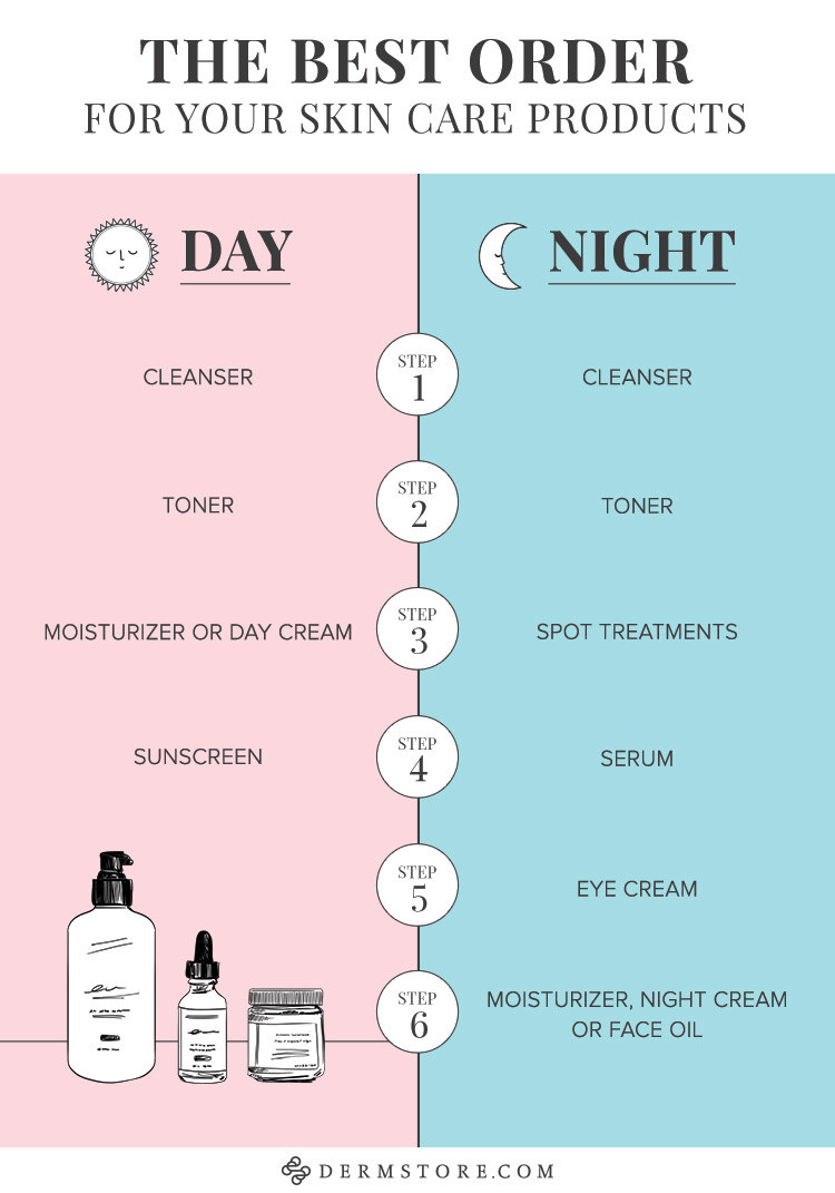30 Skincare Basics You'll Wish You'd Known About Sooner