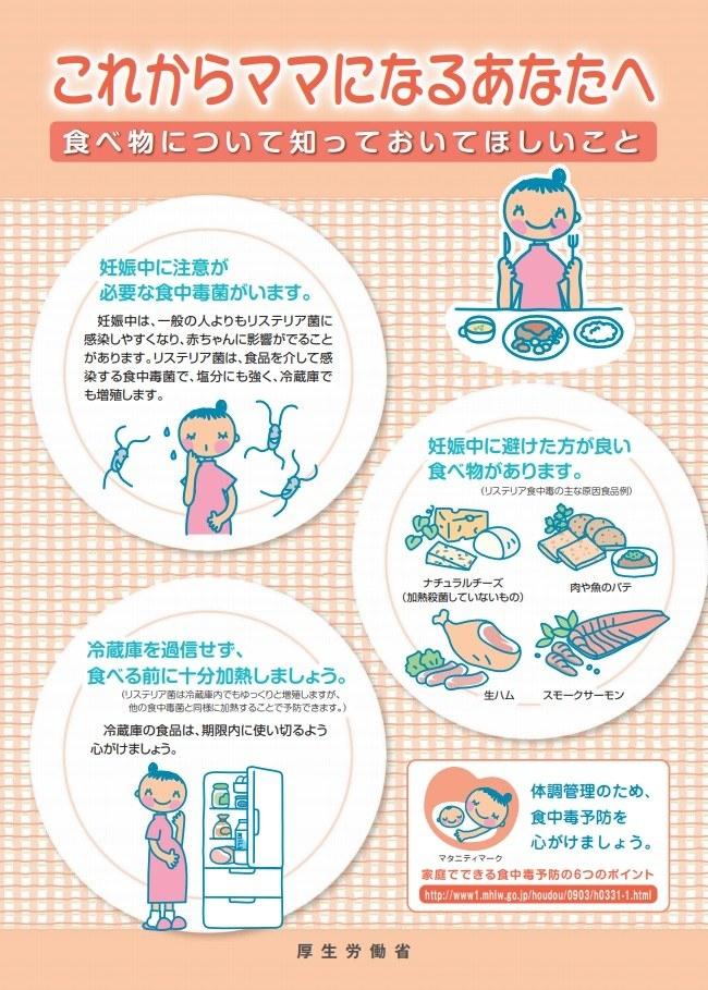 症例 妊婦 リステリア 菌