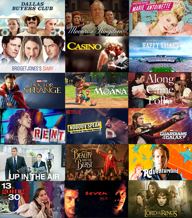 Which Movie Should You Watch On Netflix Right Now?