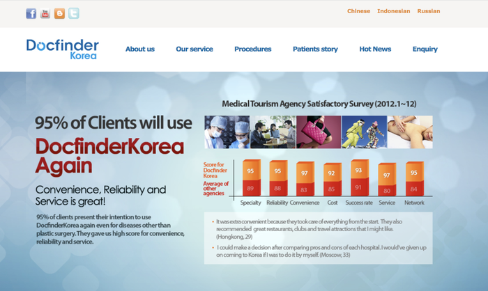 So we used a website, DocfinderKorea, which promises to match patients with suitable clinics and guide them through the process, including booking hotels, driving them to meetings with doctors, and even things like post-surgery shopping trips.