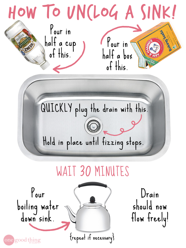 An infographic with the steps for unclogging: pour in half a cup of vinegar, half a box of baking soda, plug the drain until the fizzing stops, then wait 30 minutes and pour boiling water down