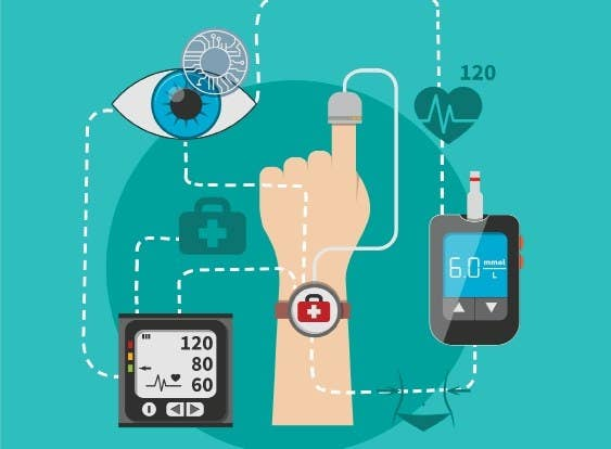 Every wonder how technology is going improve healthcare in the future? Waqaas Al-Siddiq, Founder and CEO of Biotricity Inc. shared with me five ways that medical wearable technology improves patients care.