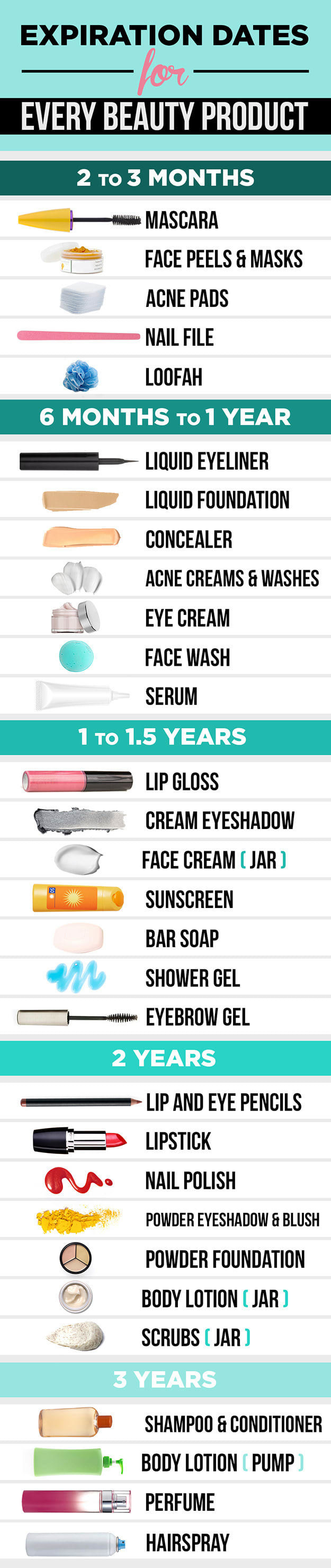 An infographic showing how long it takes dozens of different beauty products to expire