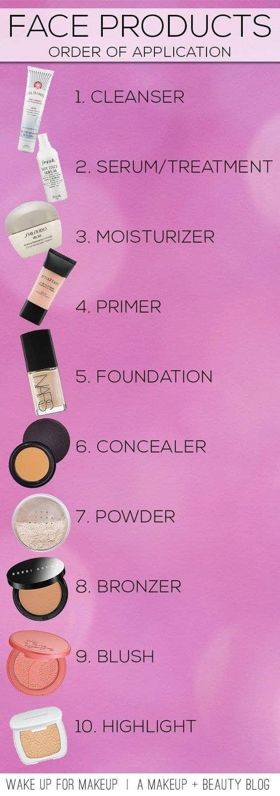 Assign your products the proper order so that everything works to their full effect. For example, serums will just sit on top of your skin if put on after ...
