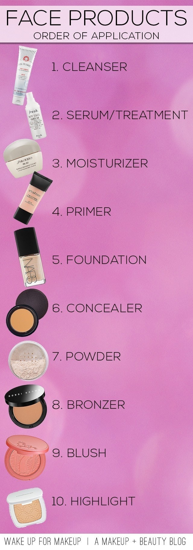 Order of application 1. cleanser 2. serum/treatment 3. moisturizer 4. primer 5. foundation 6. concealer 7. powder 8. bronzer 9. blush 10. highlight