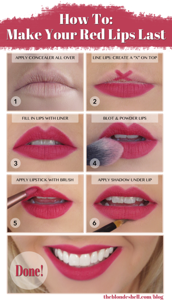 A diagram of lipstick application steps: apply concealer, fill in lips, then powder and apply lipstick again
