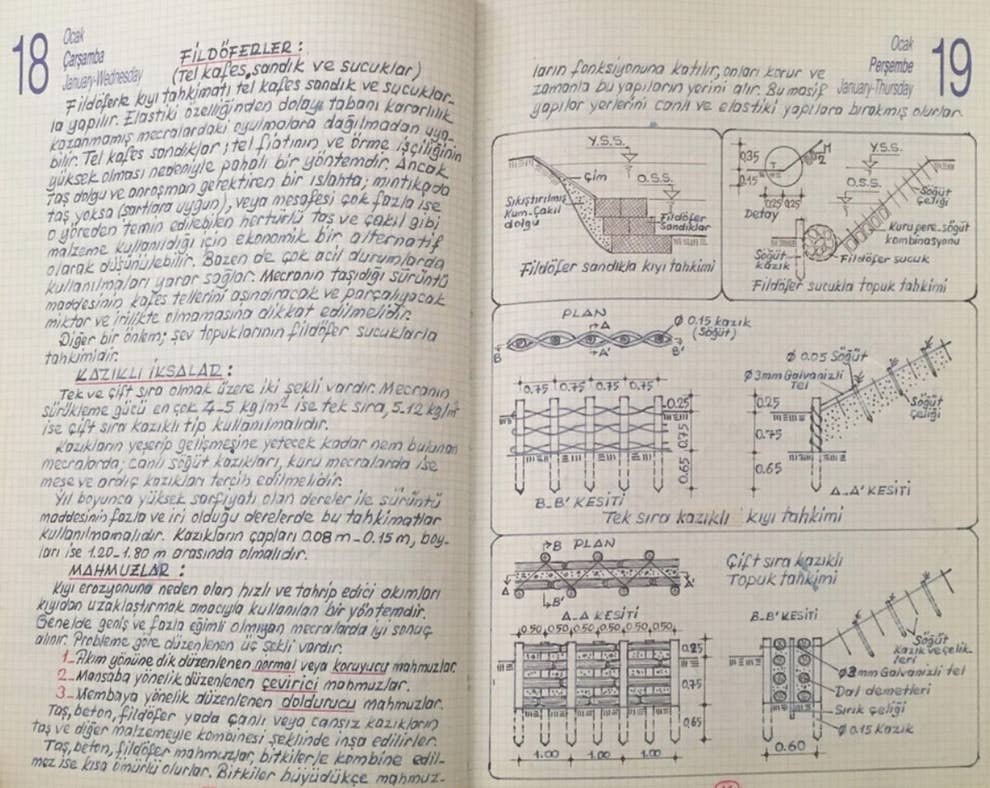 22 Study Notes Which Make Your Handwriting Look Like A Pile