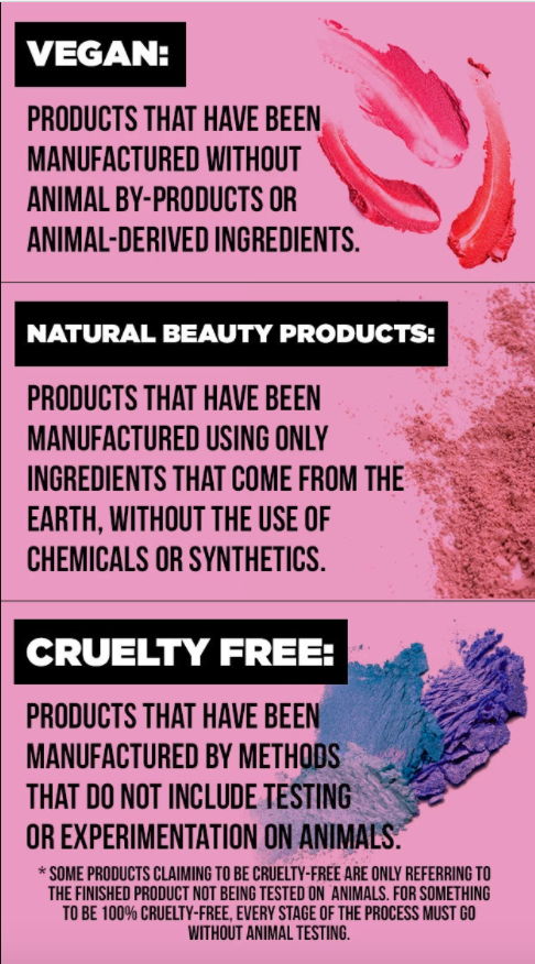 An easy shorthand for finding out if a product is cruelty-free is by checking for the Leaping Bunny logo. The Coalition for Consumer Information on Cosmetics, or the CCIC, is a group compromised of nine national animal protection groups. They worked together to create a single standard for 100% cruelty-free products – united under the Leaping Bunny logo. You may also see terms like PETA-certified on brand's websites.Find out more: A Comprehensive Guide To Vegan, Cruelty-Free, And Natural Beauty