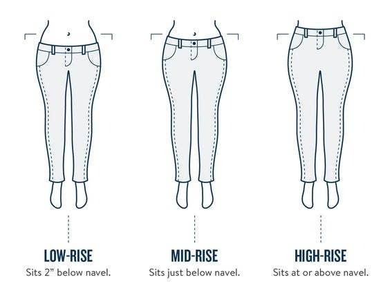 The Ultimate Guide To Buying Wearing And Caring For Jeans