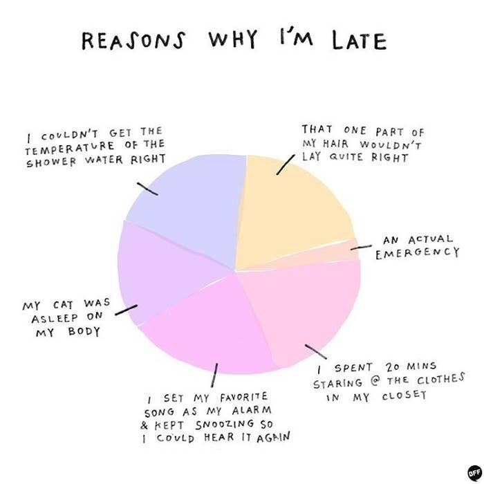 """""""When a client calls to say they will be five minutes late, followed by 'Can I get you anything at Starbucks?'...then walks in 30 minutes after their appointment blaming traffic. I serve kick-ass lattes and do my best to stay on time because I value my clients' schedules. This scenario doesn't happen often, but when it does, it throws me way off for the rest of the day and it affects everyone after that client.""""– vanessar4fa5f0938"""
