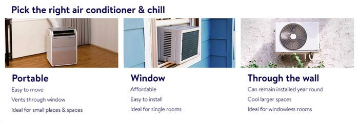 A side-by-side comparison of portable, window, and through-the-wall AC units