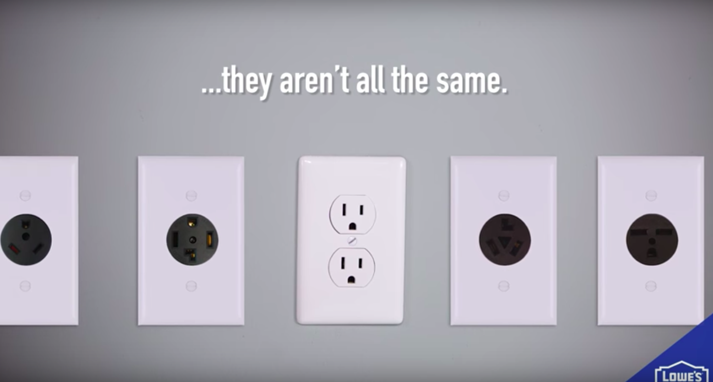 Examples of different kinds of outlets