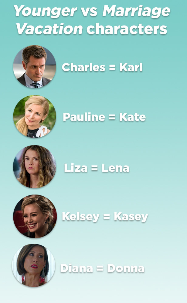 Don't get too excited – other than Charles/Karl and Pauline/Kate, the other characters are only mentioned in passing.