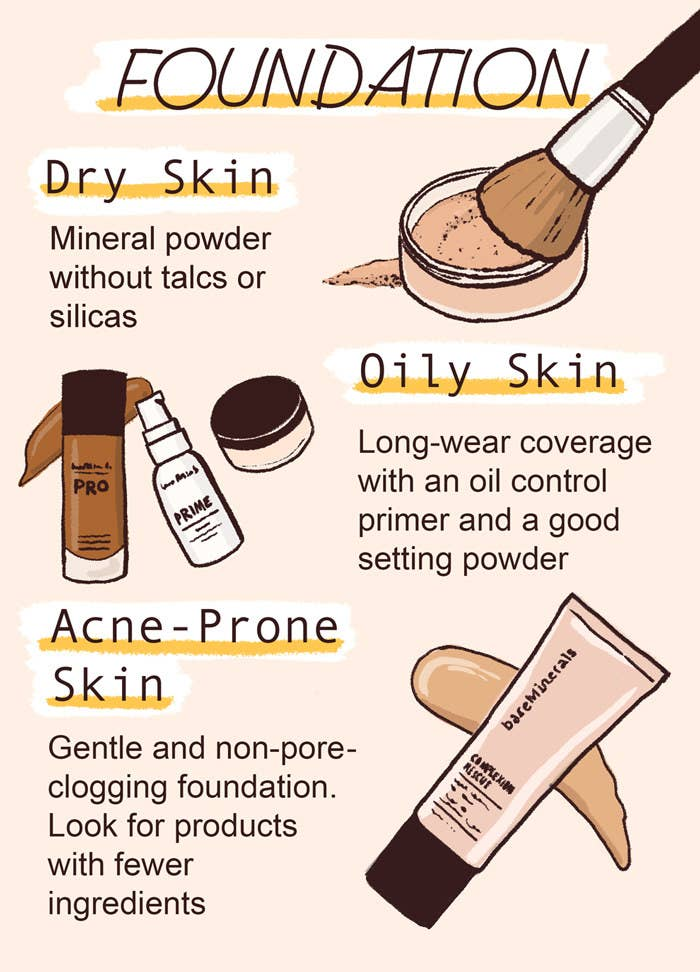 """""""There's a perfect foundation out there for everyone! As a person with very dry skin, I've found that thirsty skin will sometimes drink up hydrating formulas. Instead, a mineral powder (something without talcs or silicas as they absorb moisture) is perfect for dry skin. Now, oily friends, look for something with a long wear claim. Use an oil-control primer and good setting powders (I like cornstarch and/or a silica base) to set and touch up. For acne, find a foundation that has been tested by a dermatologist to be gentle and non–pore clogging. I look for products with fewer ingredients because it lessens the chance of your skin reacting to something."""""""