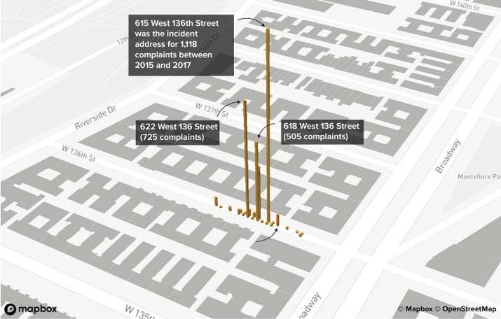 Source: NYC311 via New York City's Open Data portal