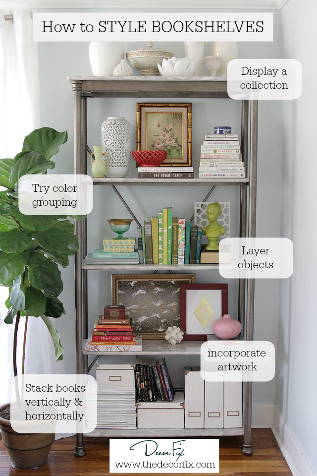 A bookshelf with notes about color grouping, layering objects, and incorporating artwork.
