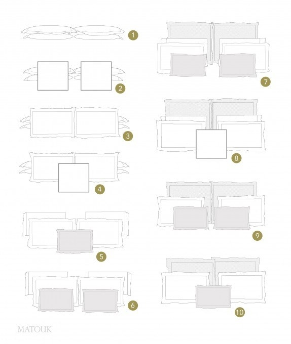 A guide from Matouk on how to layout all your pillows on your bed.