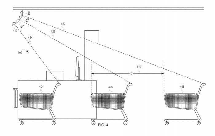 Walmart's Newly Patented Technology For Eavesdropping On