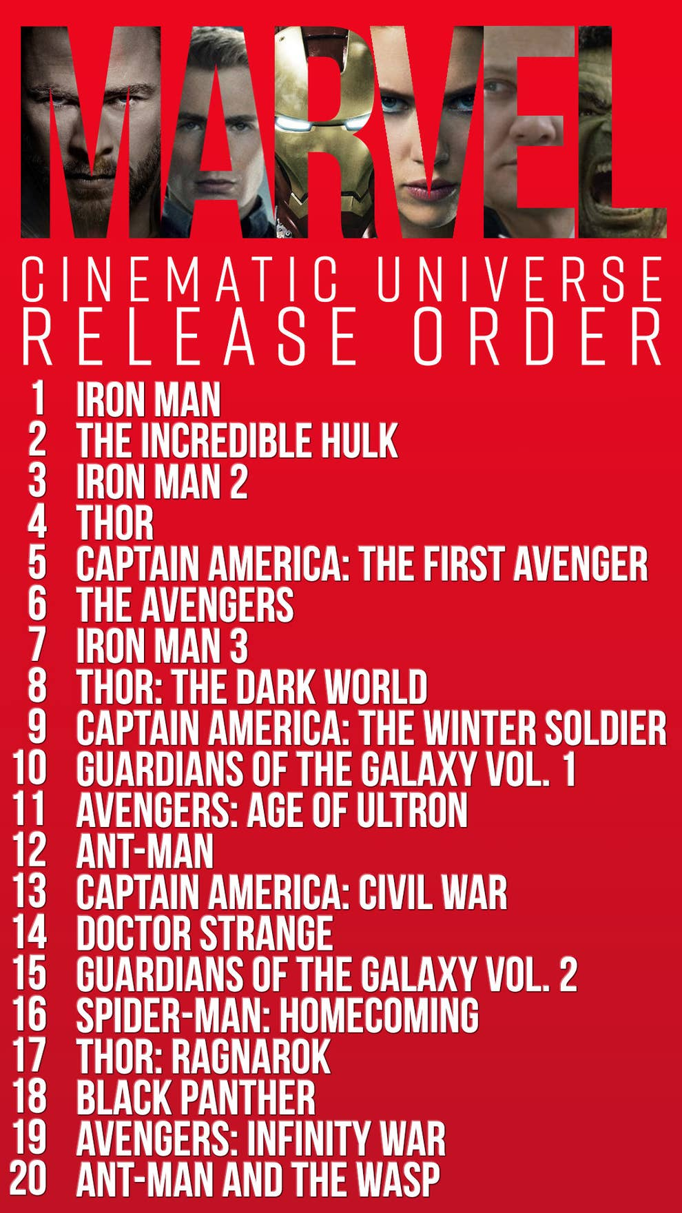 How To Watch Every Marvel Cinematic Universe Movie In Chronological Order