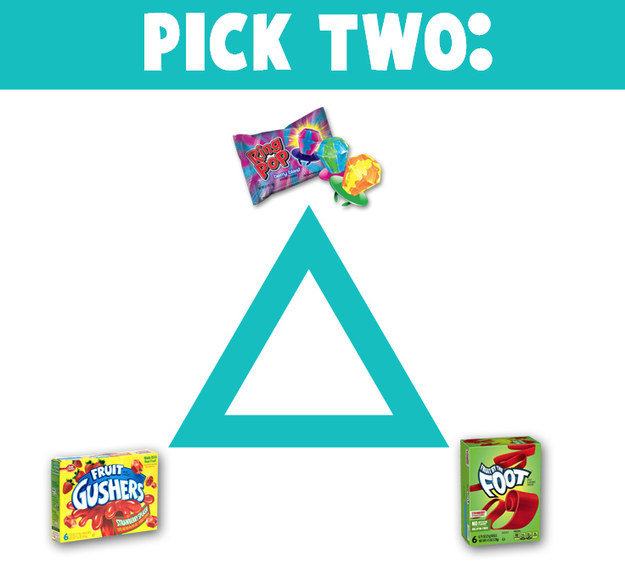 This '90s Food Triangle Test Will Reveal Your Emotional Age