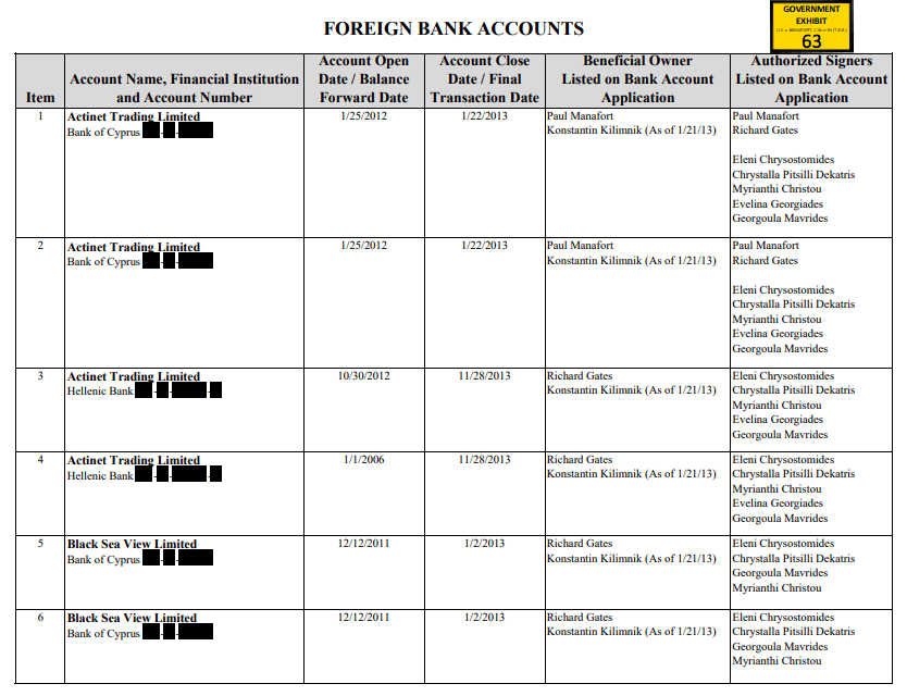 Chart prepared by government witness Morgan Magionos depicting deposits into overseas bank accounts allegedly controlled by Paul Manafort.