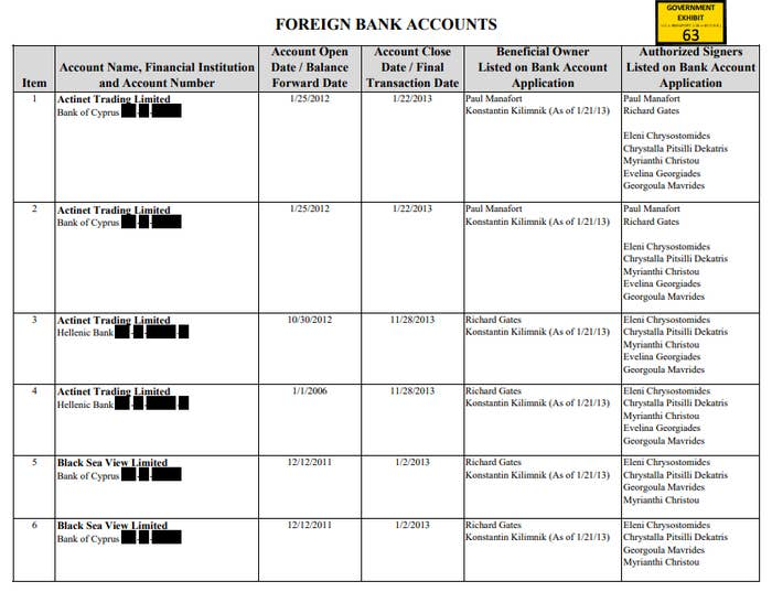 A chart prepared by government witness Morgan Magionos depicting deposits into overseas bank accounts allegedly controlled by Paul Manafort.