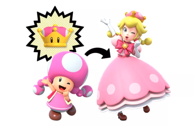 The presentation included new footage of New Super Mario Bros. U Deluxe. In the video, Toadette — who is like a female counterpart to Toad — is seen getting a gold crown and turning into a character called Peachette.The Peachette character basically looks like Princess Peach but with a mushroom crown.