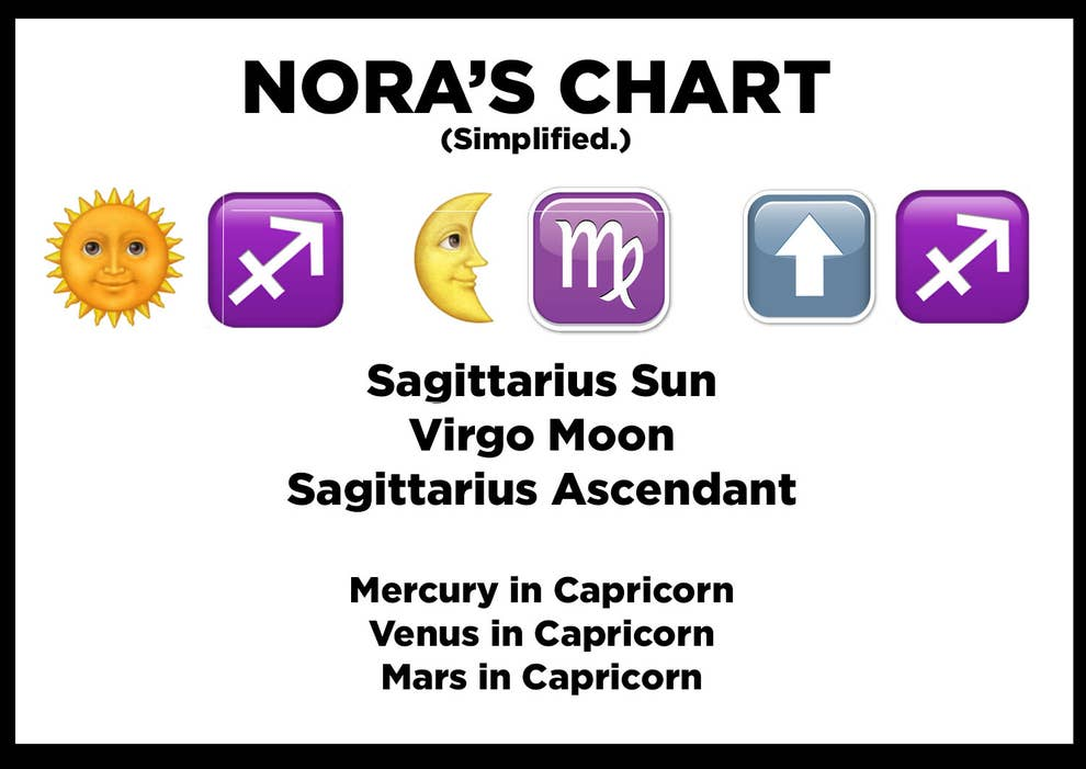 We Had An Astrologer Guess Our Birth Charts