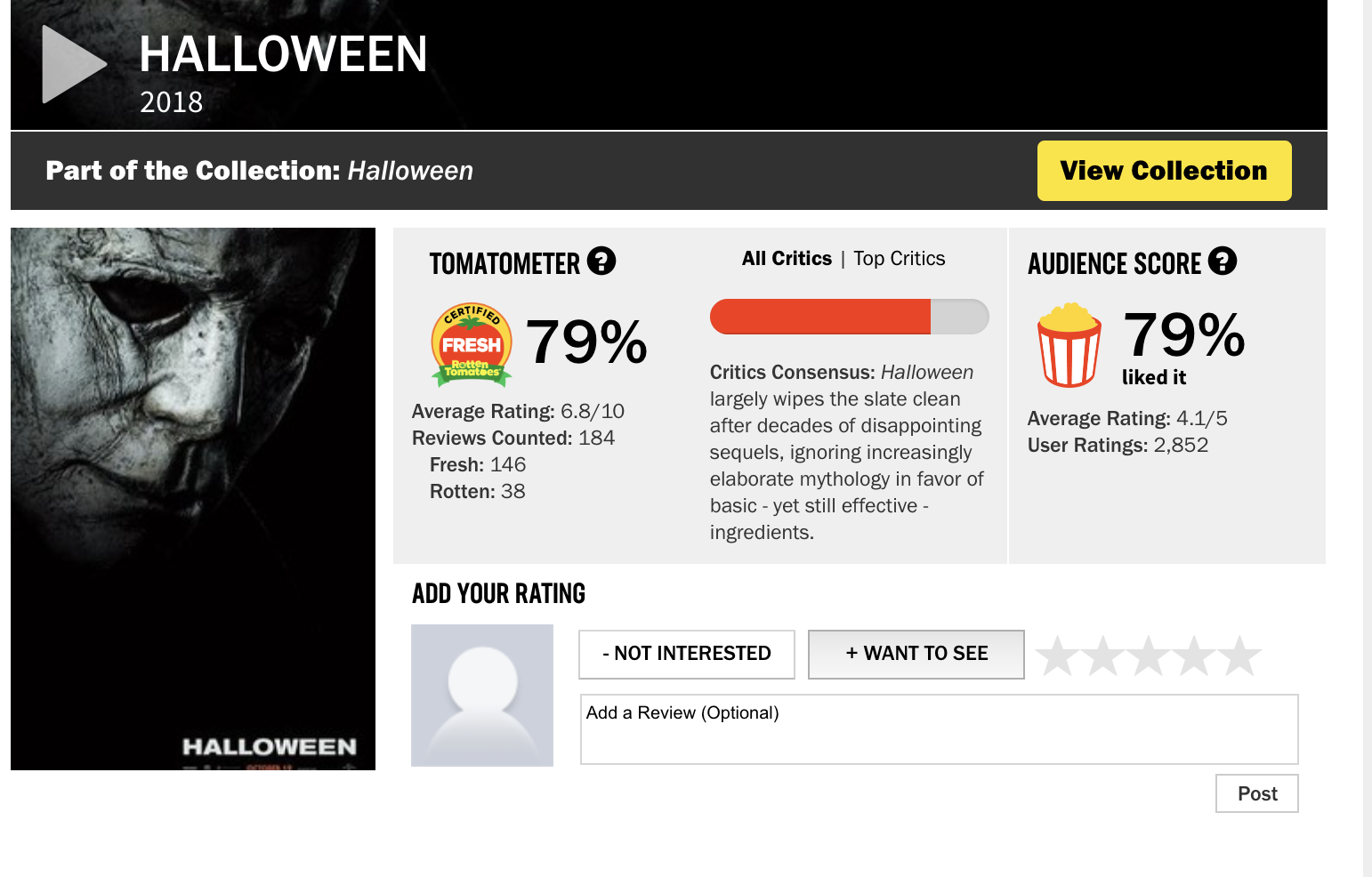 This makes it the second franchise favorite of the critics (many of them, usually not fanatics of terror). The first one has score of 93% , while the others have scores that range from 50% to a very low 12%.