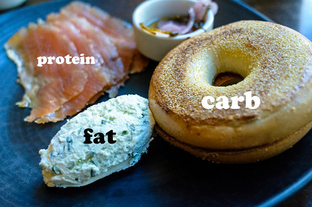 Here's Everything You Actually Need To Know About Protein