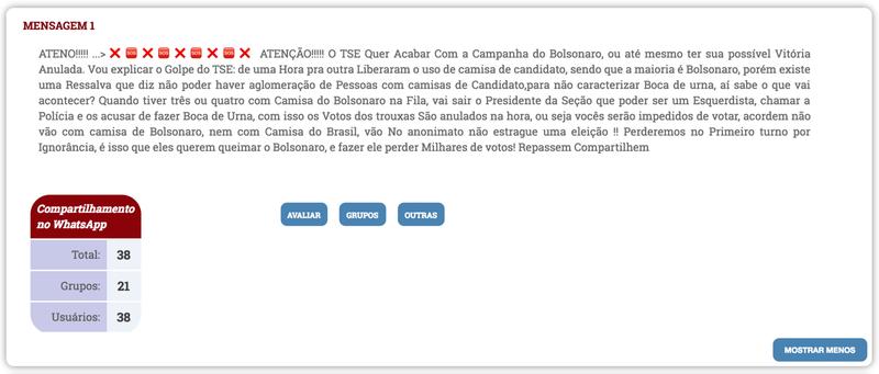 Brasile, il boom di Bolsonaro (e le incognite del ballottaggio)