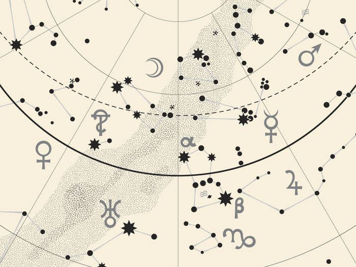 Horoscope compatibility dating