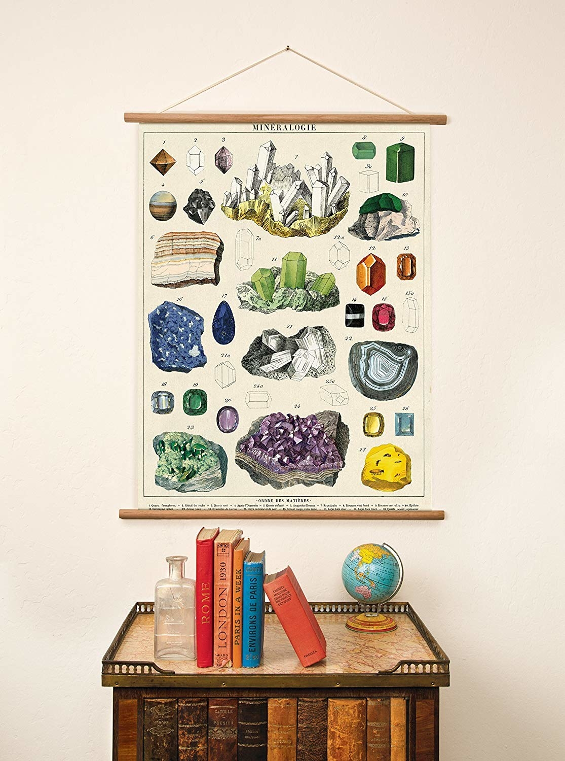 poster with colorful illustrations of 27 different minerals and gems
