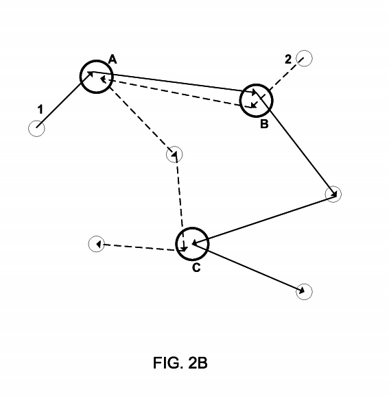 facebook filed a patent to predict your location