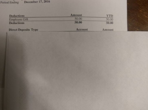 The employee who was happy to get a $50 gift card as a Christmas gift from his boss — until he saw it was deducted from his paycheck