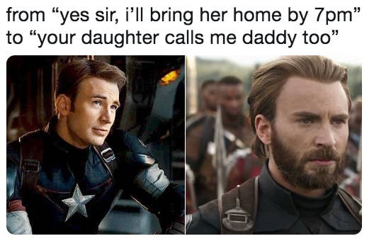 Marvel Memes 100 Of The Funniest From 2018