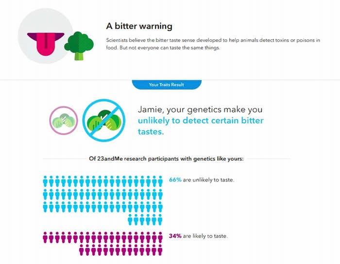 7 Things To Know Before You Try 23andMe