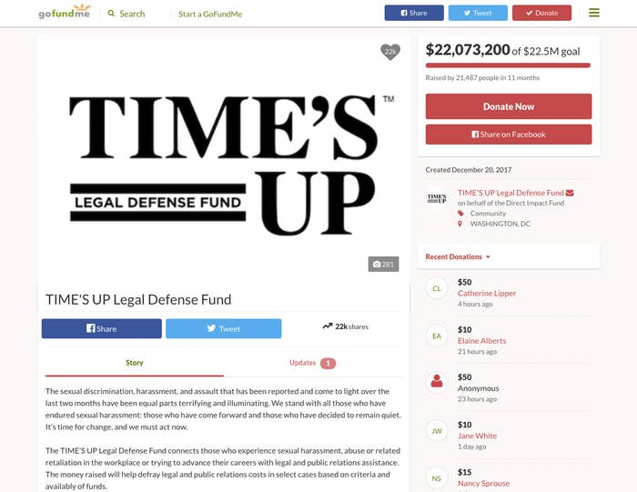GoFundMe Time's Up Fund For Sexual Misconduct Victims Is