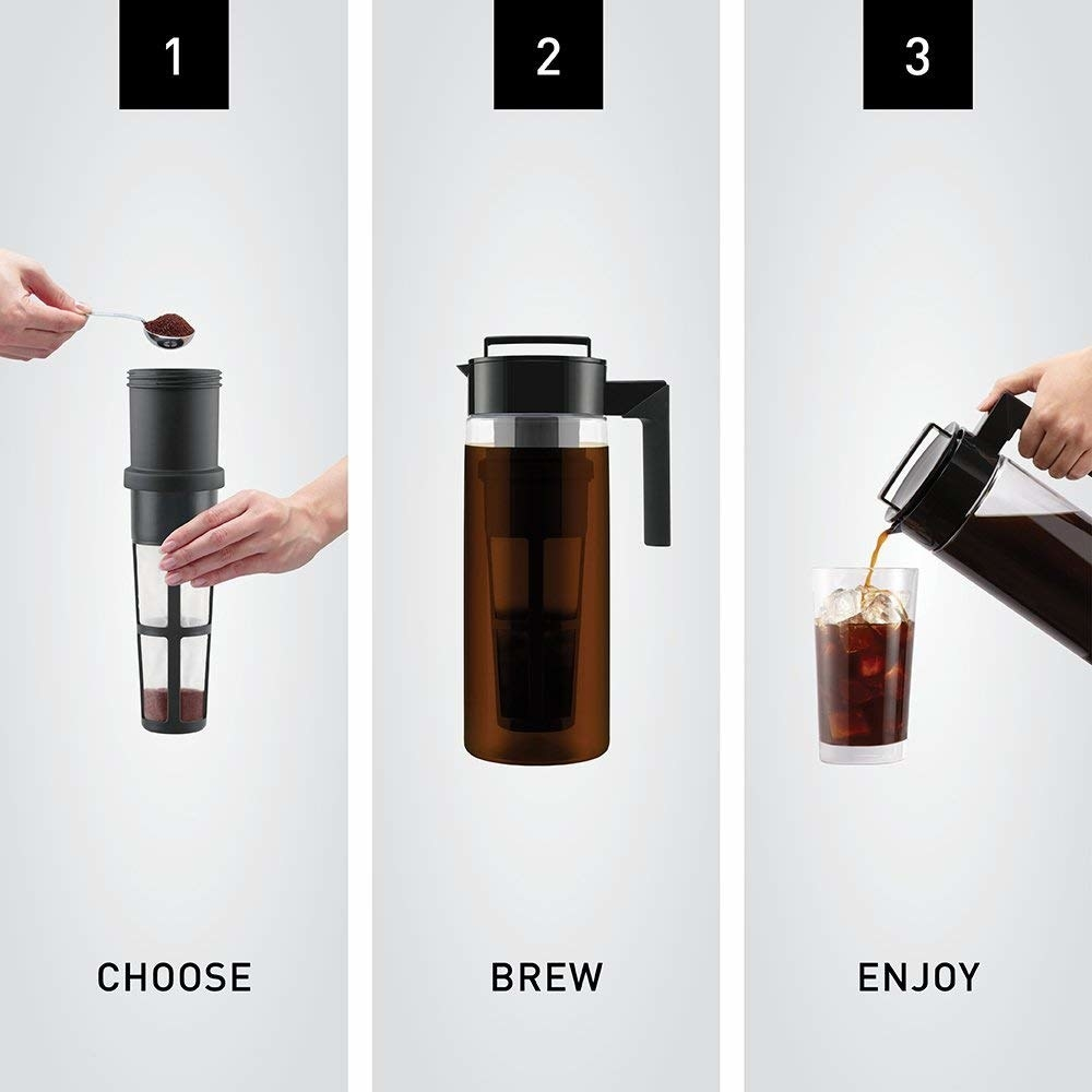 The three steps for making cold brew: fill with grounds, brew, then enjoy