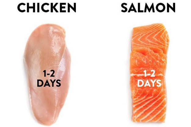 28 Charts That Will Help You Start Eating Healthier Immediately