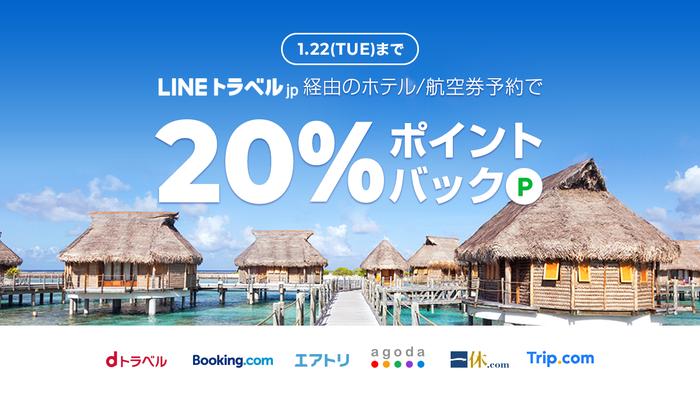 10万円分購入すると、2万円分のLINEポイントが還元されるというもの。ポイントは宿泊完了後に付与される。