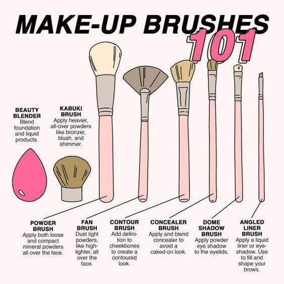 This highly-rated makeup brush set ($11.99+ on Amazon; available in three colors) has everything you need: a powder brush, angled brush, fan brush, flat angled brush, face flat brush, round brush, angled detail brush, precise brush, two concealer brushes, classic eyeshadow brush, blending brush, angled eyeshadow brush, lash and eyebrow brush, eyeliner brush, and tapered brush! I'm out of breath, are you out of breath? Plus! This cult-favorite makeup sponge ($6.97 on Amazon) already has 1,769 five-star reviews for quickly becoming everyone's go-to for blending foundation smoothly and giving makeup an ~airbrushed effect~.