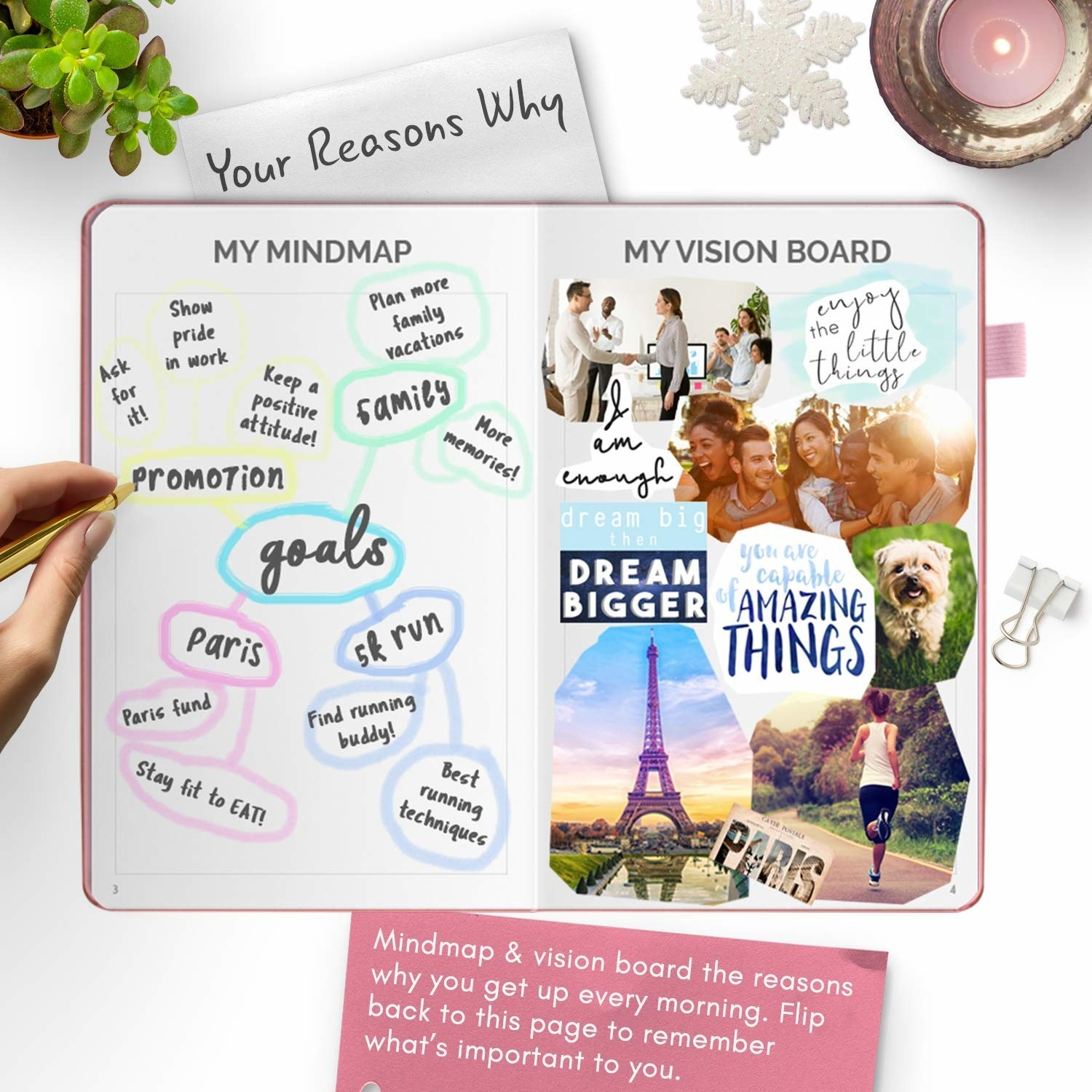The inside of the planner with a vision board laid out on the pages
